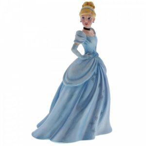 Cinderella Fashion Figurine